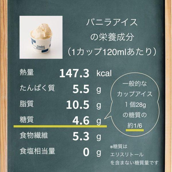 バニラアイス栄養成分
